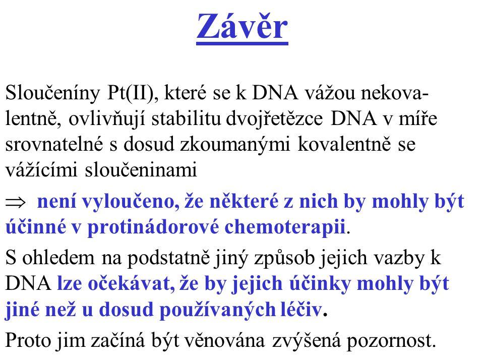 Závěr Sloučeníny Pt(II), které se k DNA vážou nekova- lentně, ovlivňují stabilitu dvojřetězce DNA v míře srovnatelné s dosud zkoumanými kovalentně se