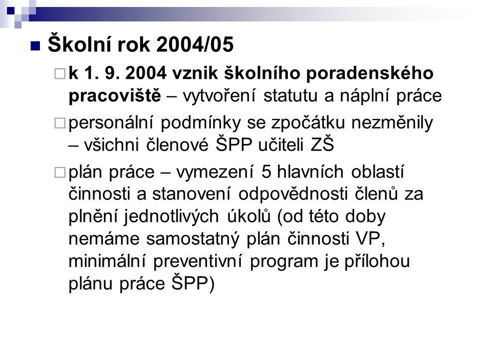 Školní rok 2004/05  k 1. 9.