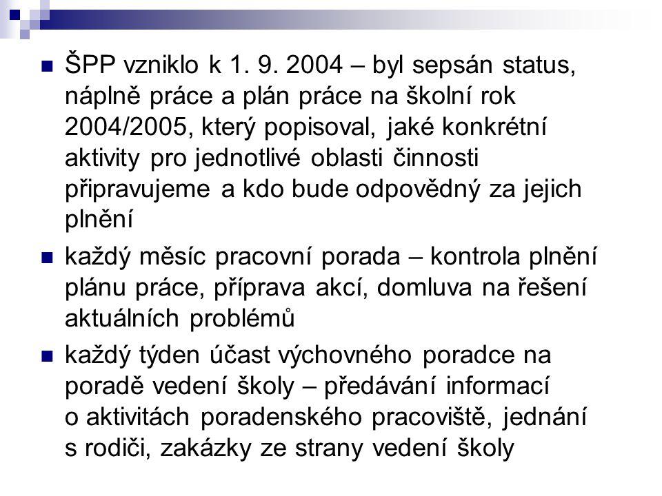 ŠPP vzniklo k 1. 9.