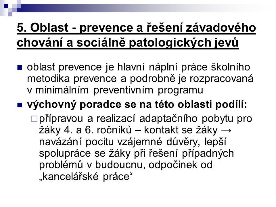 5. Oblast - prevence a řešení závadového chování a sociálně patologických jevů oblast prevence je hlavní náplní práce školního metodika prevence a pod