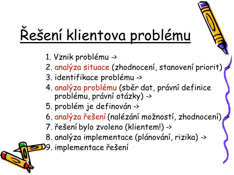 Řešení klientova problému 1. Vznik problému -> 2. analýza situace (zhodnocení, stanovení priorit) -> 3. identifikace problému -> 4. analýza problému (