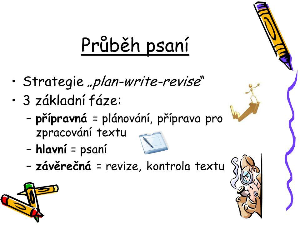 """Průběh psaní Strategie """"plan-write-revise 3 základní fáze: –přípravná = plánování, příprava pro zpracování textu –hlavní = psaní –závěrečná = revize, kontrola textu"""