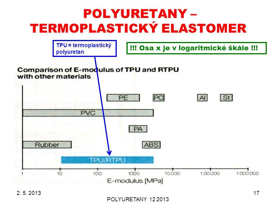 POLYURETANY – TERMOPLASTICKÝ ELASTOMER 2. 5. 2013 POLYURETANY 12 2013 17 !!! Osa x je v logaritmické škále !!! TPU = termoplastický polyuretan