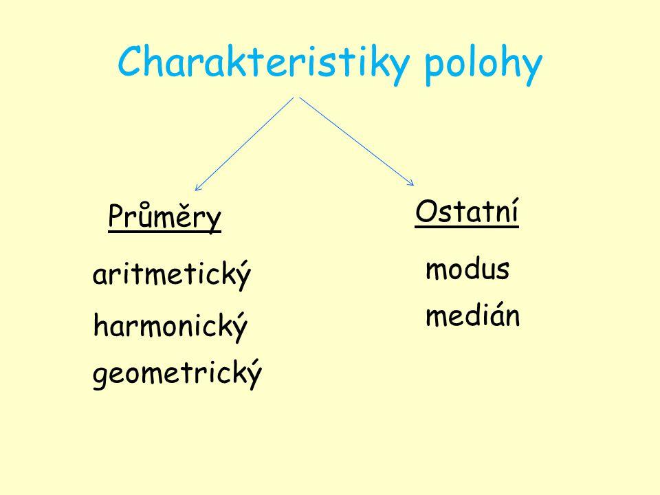 Charakteristiky polohy Průměry Ostatní geometrický aritmetický harmonický medián modus