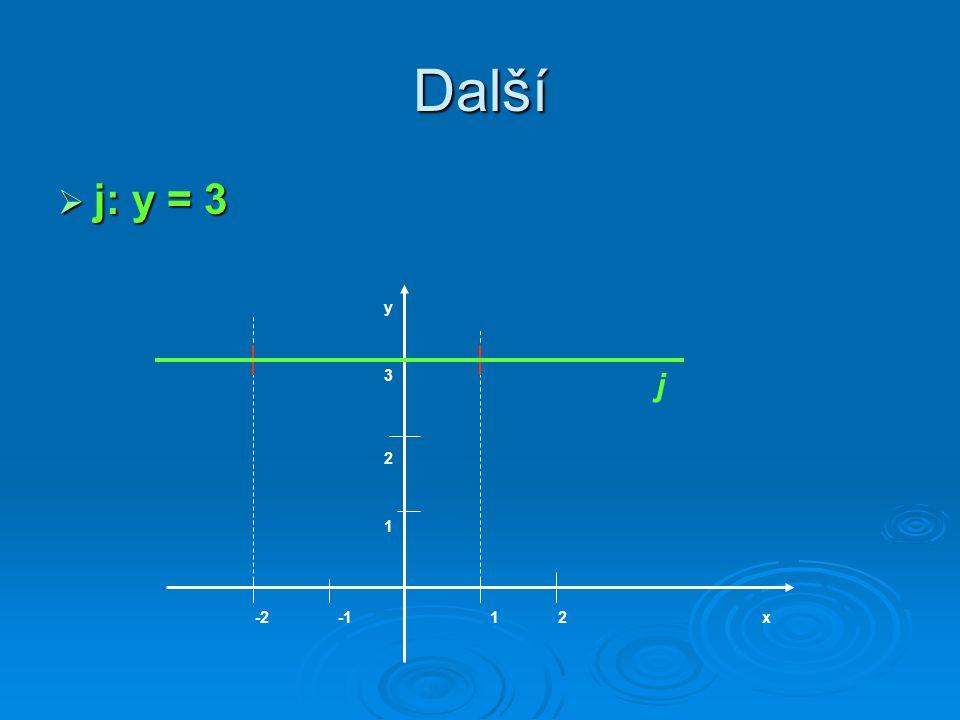 Další  j: y = 3 x y -212 1 2 3 j