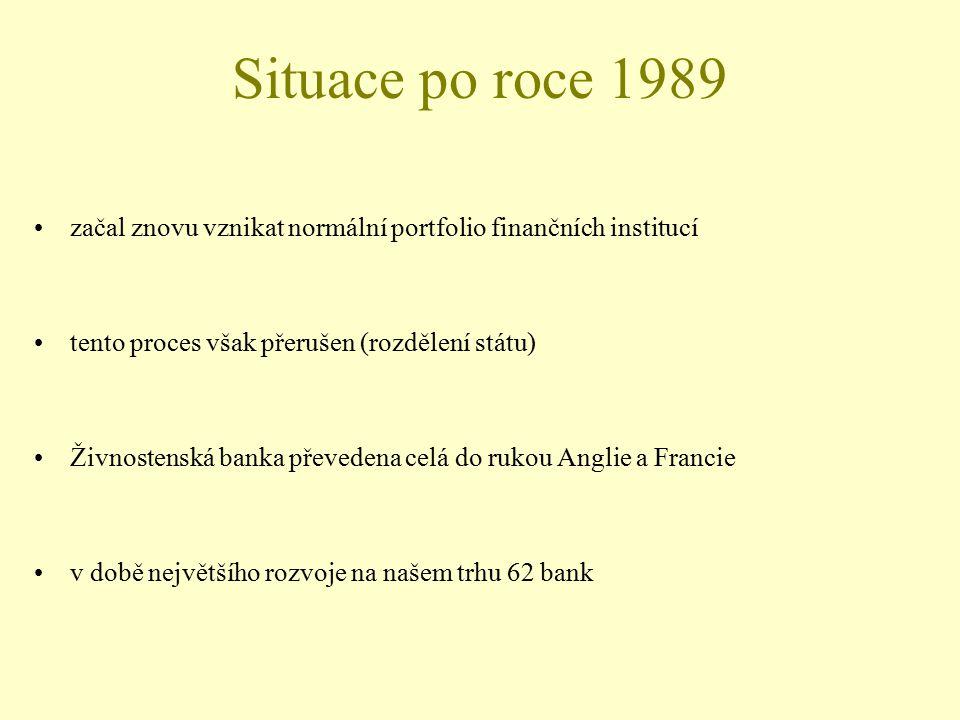 Situace po roce 1989 začal znovu vznikat normální portfolio finančních institucí tento proces však přerušen (rozdělení státu) Živnostenská banka převe