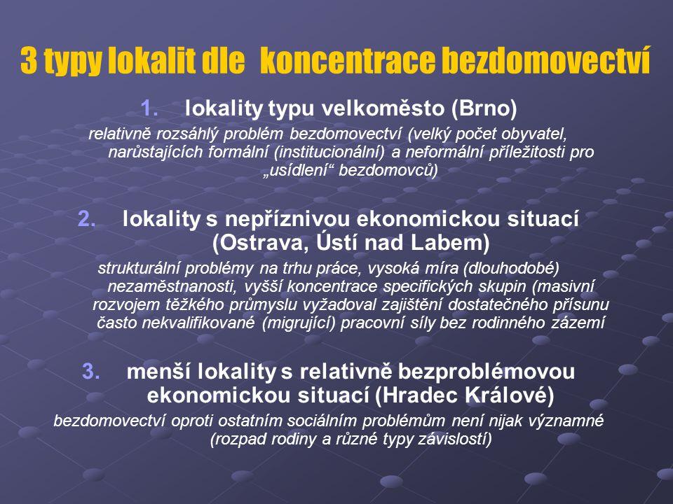 3 typy lokalit dle koncentrace bezdomovectví 1. 1.lokality typu velkoměsto (Brno) relativně rozsáhlý problém bezdomovectví (velký počet obyvatel, narů