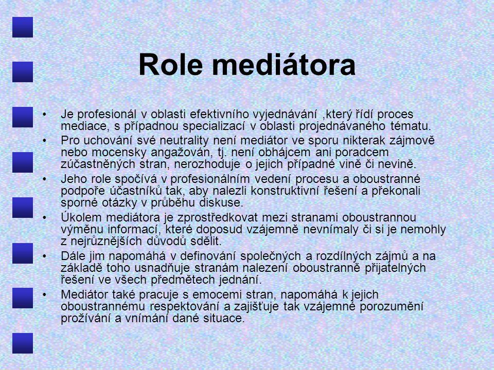 Role mediátora Je profesionál v oblasti efektivního vyjednávání,který řídí proces mediace, s případnou specializací v oblasti projednávaného tématu.