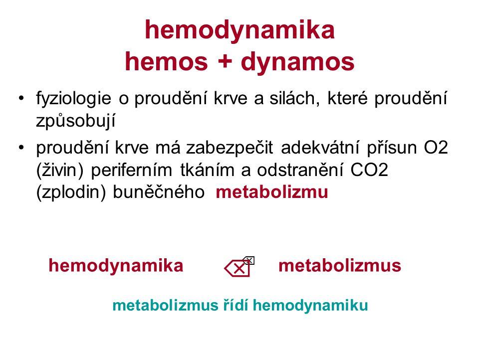 hemodynamika hemos + dynamos fyziologie o proudění krve a silách, které proudění způsobují proudění krve má zabezpečit adekvátní přísun O2 (živin) per