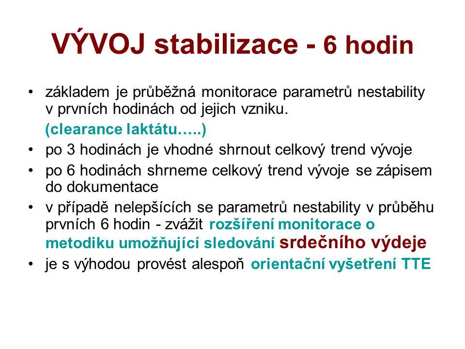 VÝVOJ stabilizace - 6 hodin základem je průběžná monitorace parametrů nestability v prvních hodinách od jejich vzniku. (clearance laktátu…..) po 3 hod