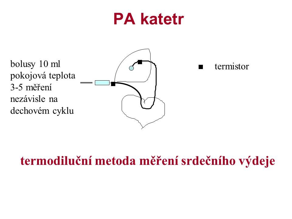 PA katetr termistor bolusy 10 ml pokojová teplota 3-5 měření nezávisle na dechovém cyklu termodiluční metoda měření srdečního výdeje