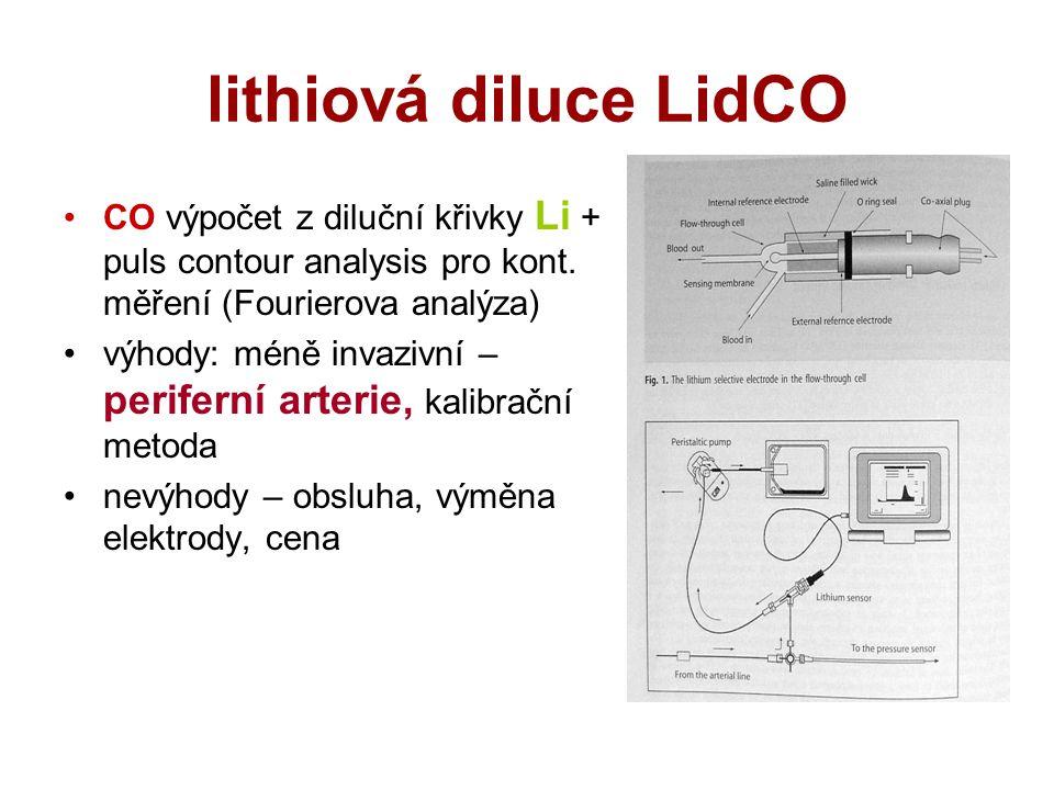 lithiová diluce LidCO CO výpočet z diluční křivky Li + puls contour analysis pro kont. měření (Fourierova analýza) výhody: méně invazivní – periferní