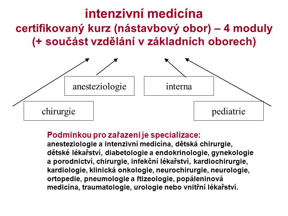 intenzivní medicína certifikovaný kurz (nástavbový obor) – 4 moduly (+ součást vzdělání v základních oborech) anesteziologieinterna pediatriechirurgie