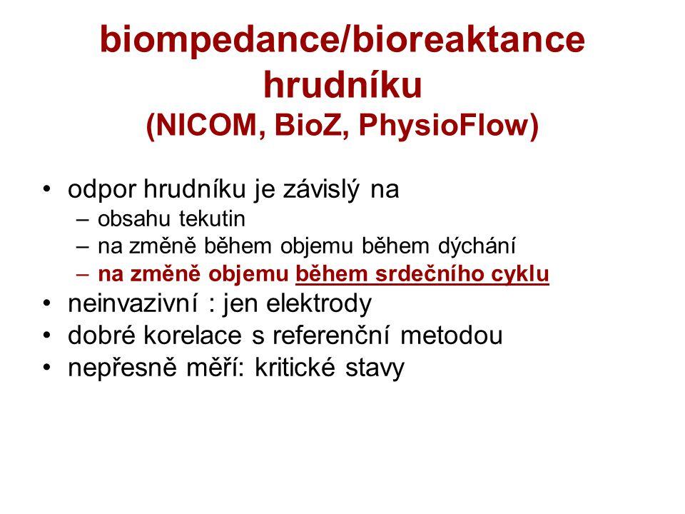 biompedance/bioreaktance hrudníku (NICOM, BioZ, PhysioFlow) odpor hrudníku je závislý na –obsahu tekutin –na změně během objemu během dýchání –na změn
