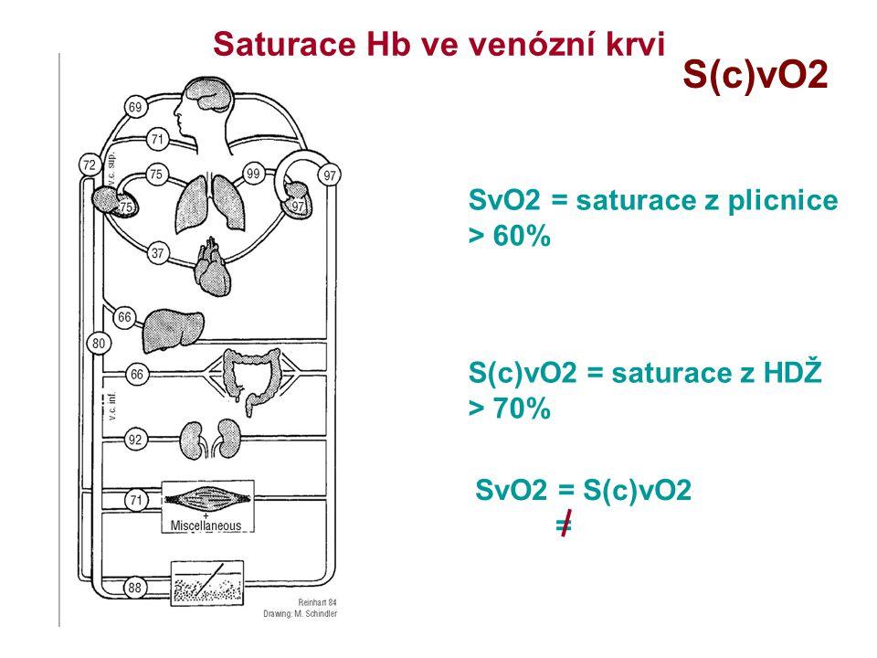 S(c)vO2 SvO2 = saturace z plicnice > 60% S(c)vO2 = saturace z HDŽ > 70% SvO2 = S(c)vO2 = Saturace Hb ve venózní krvi