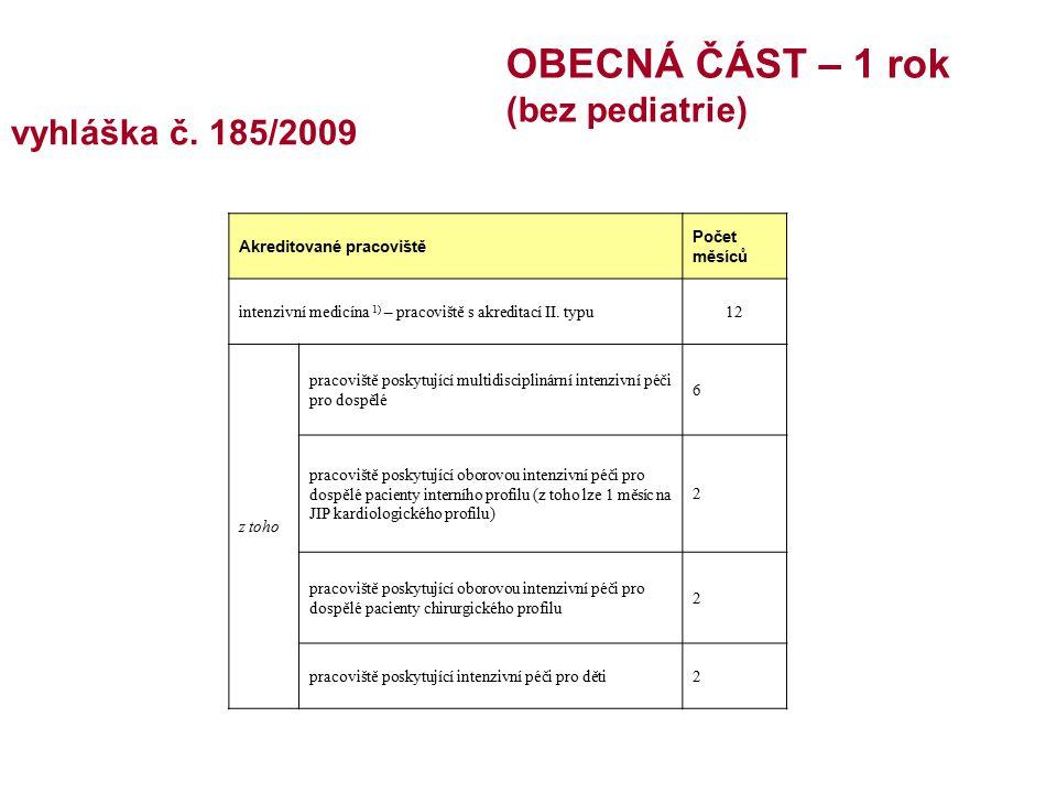 Akreditované pracoviště Počet měsíců intenzivní medicína 1) – pracoviště s akreditací II. typu12 z toho pracoviště poskytující multidisciplinární inte