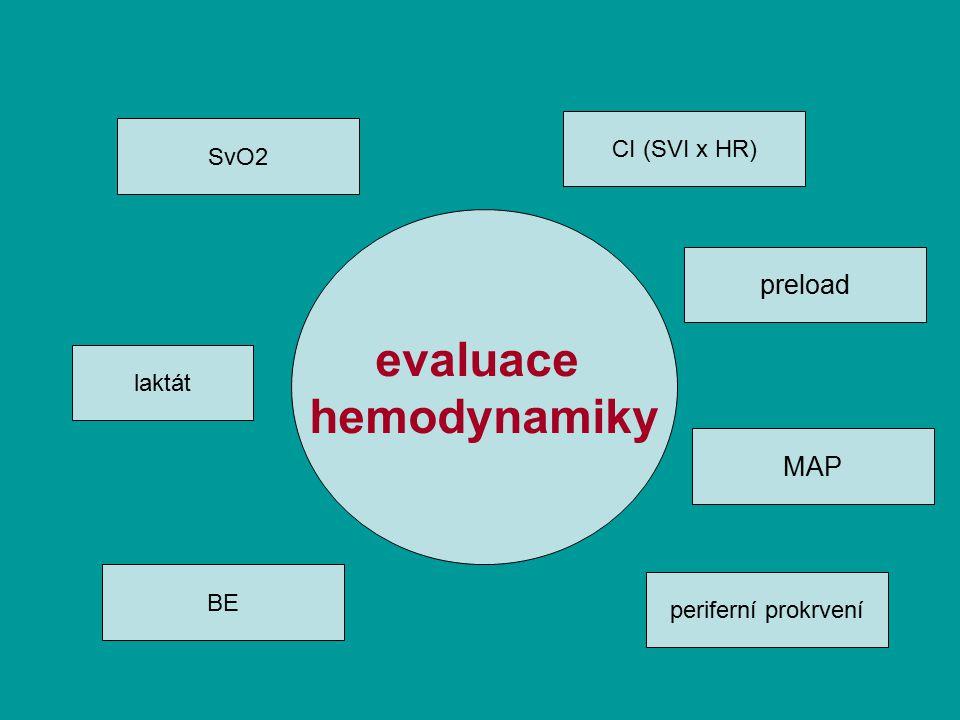 SvO2 BE CI (SVI x HR) periferní prokrvení preload laktát evaluace hemodynamiky MAP