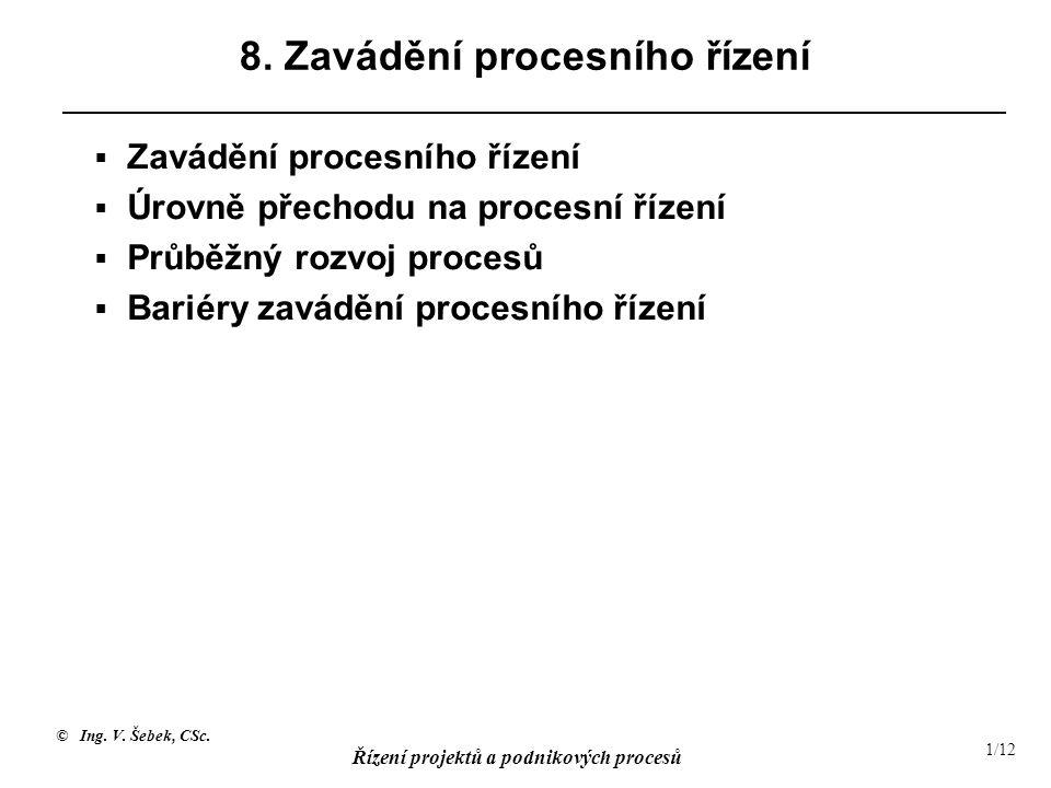 © Ing. V. Šebek, CSc. Řízení projektů a podnikových procesů 1/12 8. Zavádění procesního řízení  Zavádění procesního řízení  Úrovně přechodu na proce