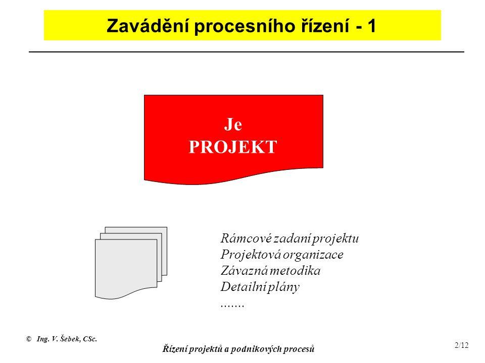 © Ing. V. Šebek, CSc. Řízení projektů a podnikových procesů 2/12 Zavádění procesního řízení - 1 Je PROJEKT Rámcové zadaní projektu Projektová organiza