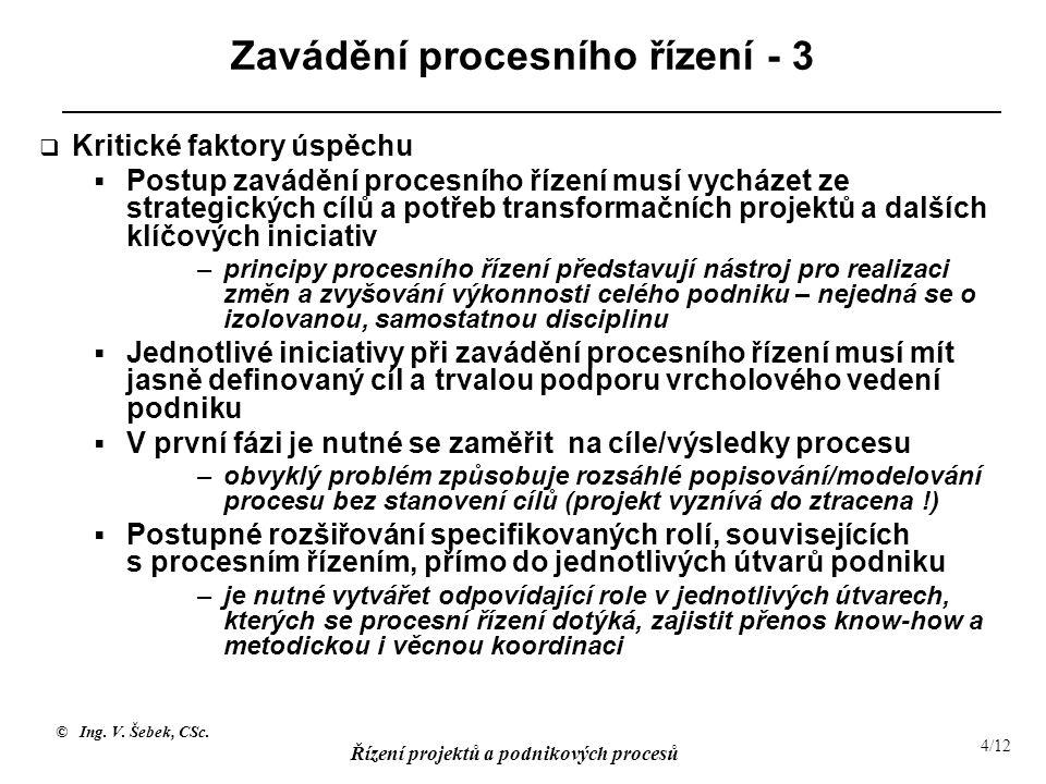 © Ing. V. Šebek, CSc. Řízení projektů a podnikových procesů 4/12 Zavádění procesního řízení - 3  Kritické faktory úspěchu  Postup zavádění procesníh