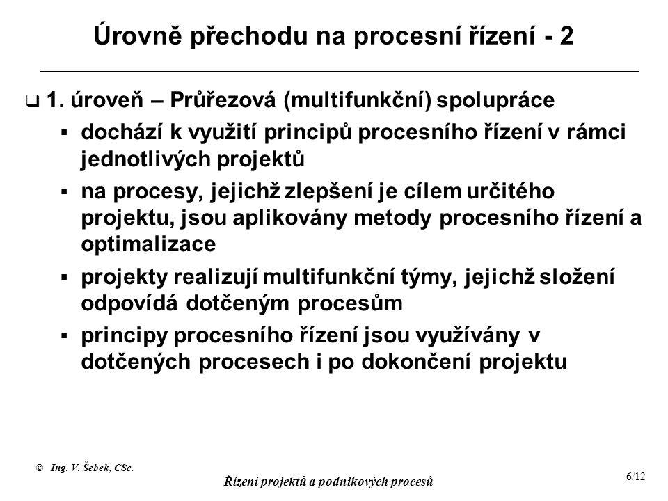 © Ing. V. Šebek, CSc. Řízení projektů a podnikových procesů 6/12 Úrovně přechodu na procesní řízení - 2  1. úroveň – Průřezová (multifunkční) spolupr