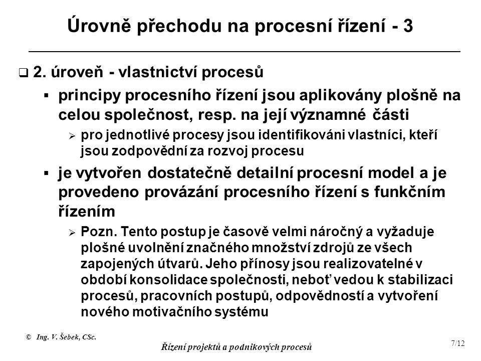 © Ing. V. Šebek, CSc. Řízení projektů a podnikových procesů 7/12 Úrovně přechodu na procesní řízení - 3  2. úroveň - vlastnictví procesů  principy p