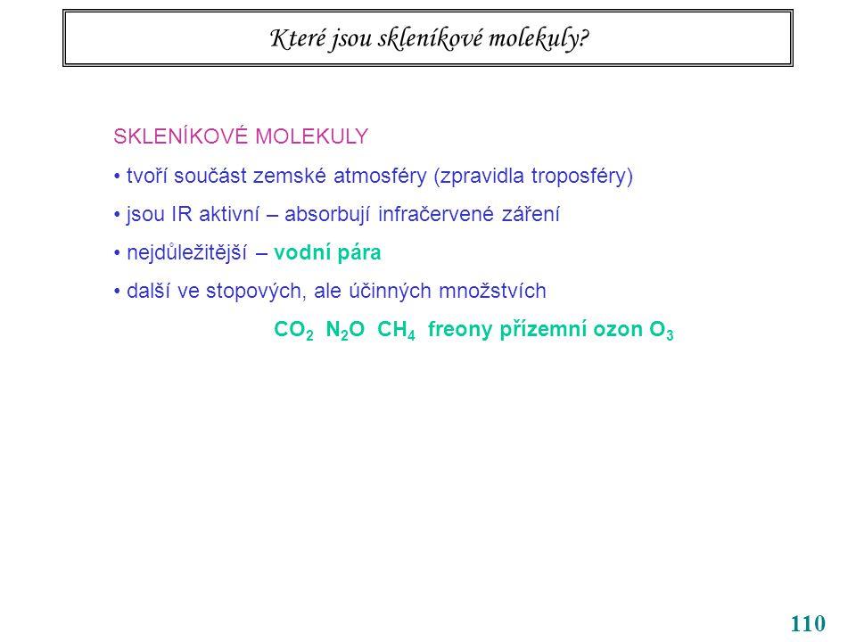 110 Které jsou skleníkové molekuly.