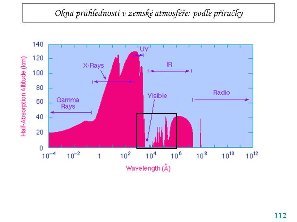 112 Okna průhlednosti v zemské atmosféře: podle příručky