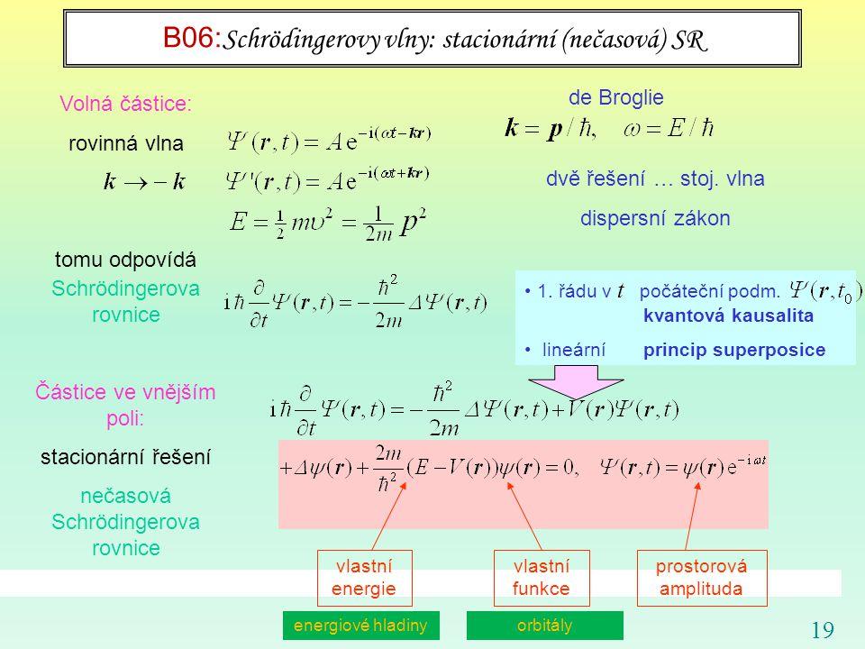 B06: Schrödingerovy vlny: stacionární (nečasová) SR 19 de Broglie dvě řešení … stoj.