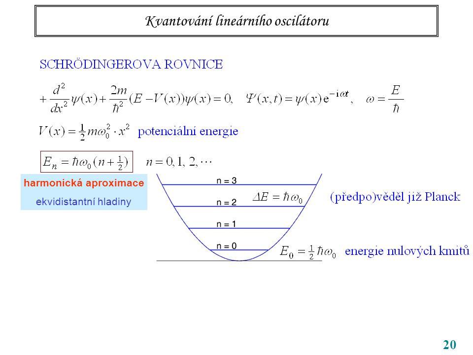 Kvantování lineárního oscilátoru 20 harmonická aproximace ekvidistantní hladiny