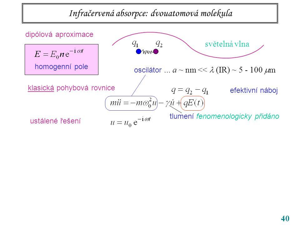 40 tlumení fenomenologicky přidáno Infračervená absorpce: dvouatomová molekula oscilátor...