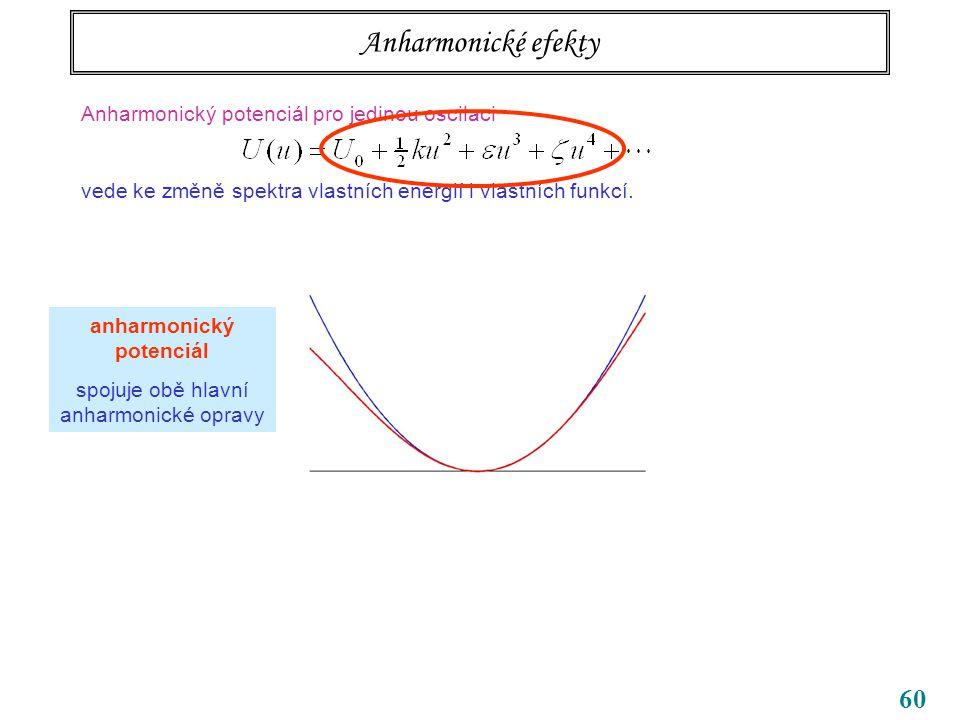 60 Anharmonické efekty Anharmonický potenciál pro jedinou oscilaci vede ke změně spektra vlastních energií i vlastních funkcí.