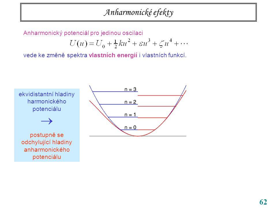 62 Anharmonický potenciál pro jedinou oscilaci vede ke změně spektra vlastních energií i vlastních funkcí.