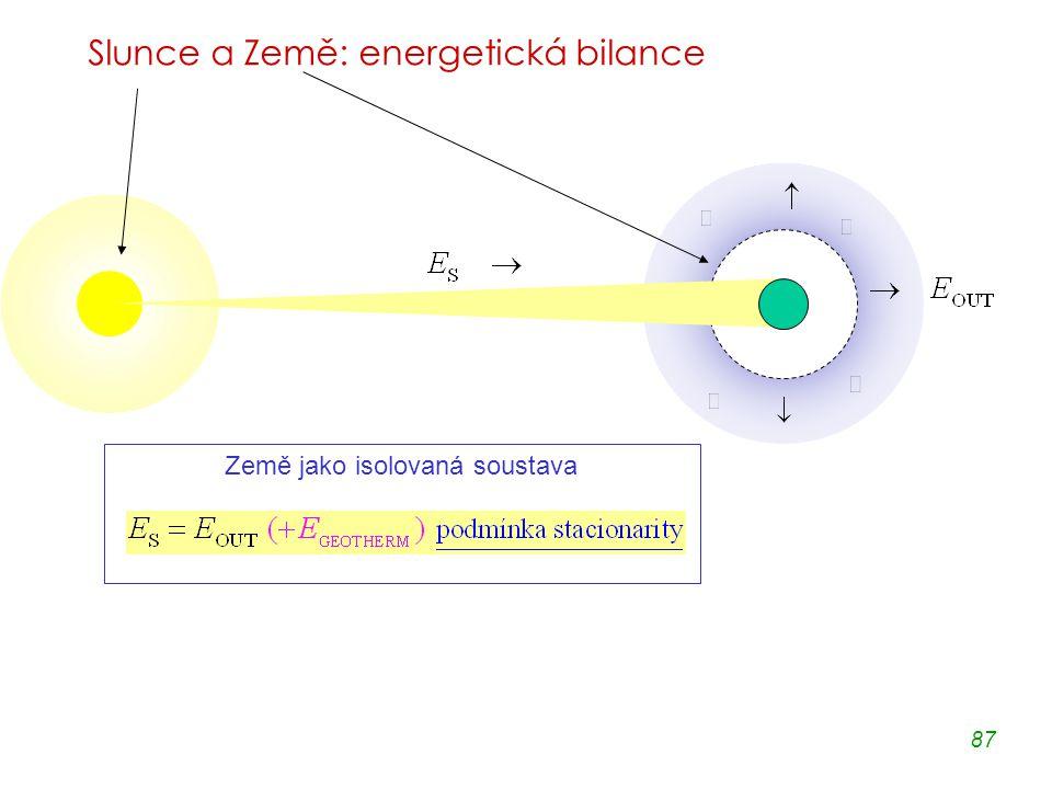 87 Slunce a Země: energetická bilance Země jako isolovaná soustava