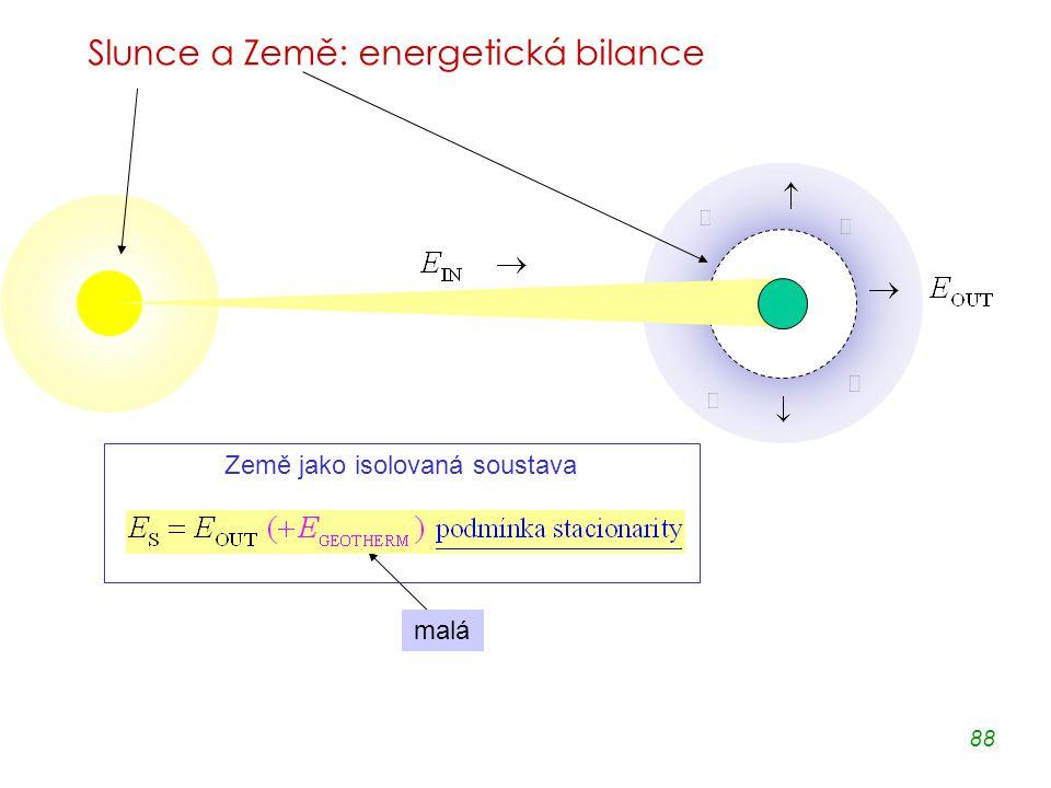 88 Slunce a Země: energetická bilance malá Země jako isolovaná soustava