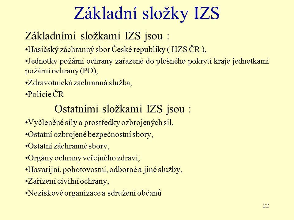 22 Základní složky IZS Základními složkami IZS jsou : Hasičský záchranný sbor České republiky ( HZS ČR ), Jednotky požární ochrany zařazené do plošnéh
