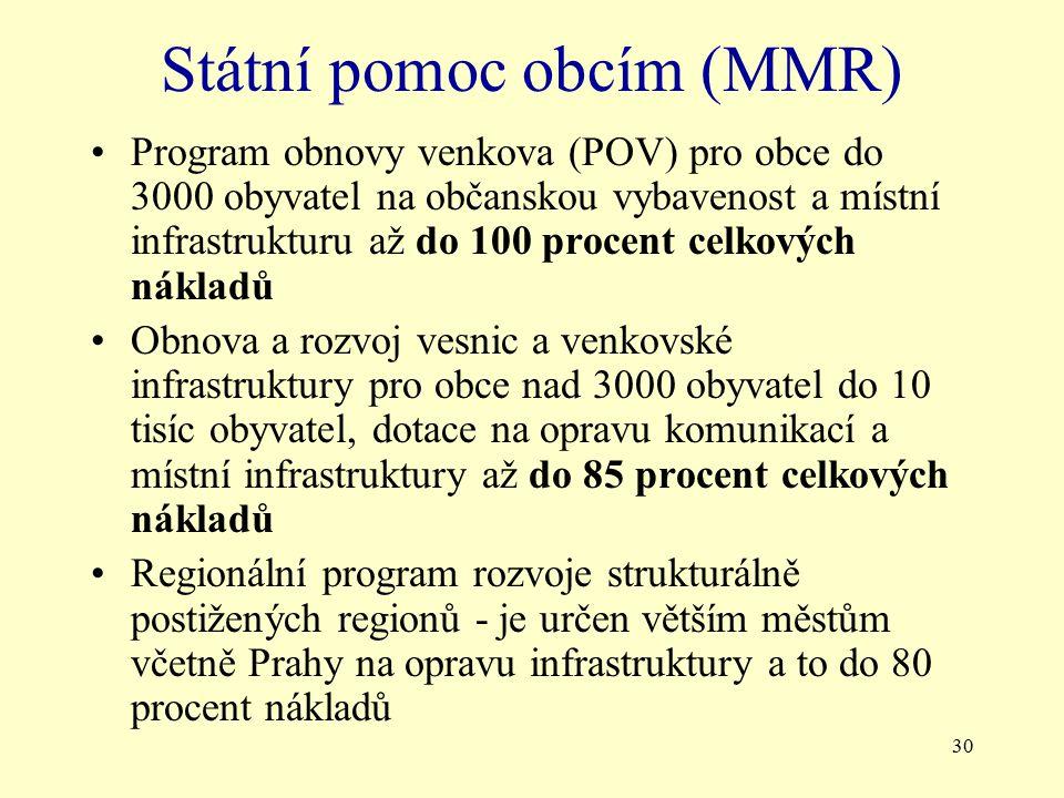 30 Státní pomoc obcím (MMR) Program obnovy venkova (POV) pro obce do 3000 obyvatel na občanskou vybavenost a místní infrastrukturu až do 100 procent celkových nákladů Obnova a rozvoj vesnic a venkovské infrastruktury pro obce nad 3000 obyvatel do 10 tisíc obyvatel, dotace na opravu komunikací a místní infrastruktury až do 85 procent celkových nákladů Regionální program rozvoje strukturálně postižených regionů - je určen větším městům včetně Prahy na opravu infrastruktury a to do 80 procent nákladů