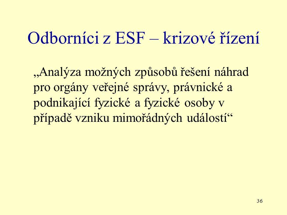 """36 Odborníci z ESF – krizové řízení """"Analýza možných způsobů řešení náhrad pro orgány veřejné správy, právnické a podnikající fyzické a fyzické osoby v případě vzniku mimořádných událostí"""