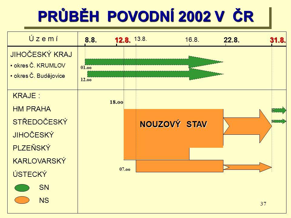 37 PRŮBĚH POVODNÍ 2002 V ČR PRŮBĚH POVODNÍ 2002 V ČR Ú z e m í 8.8.12.8.