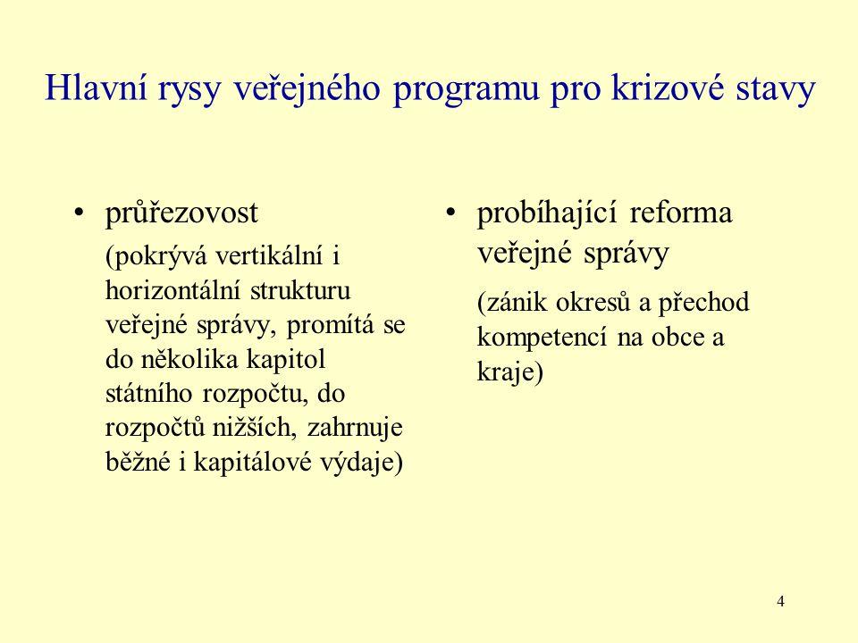 4 Hlavní rysy veřejného programu pro krizové stavy průřezovost (pokrývá vertikální i horizontální strukturu veřejné správy, promítá se do několika kap