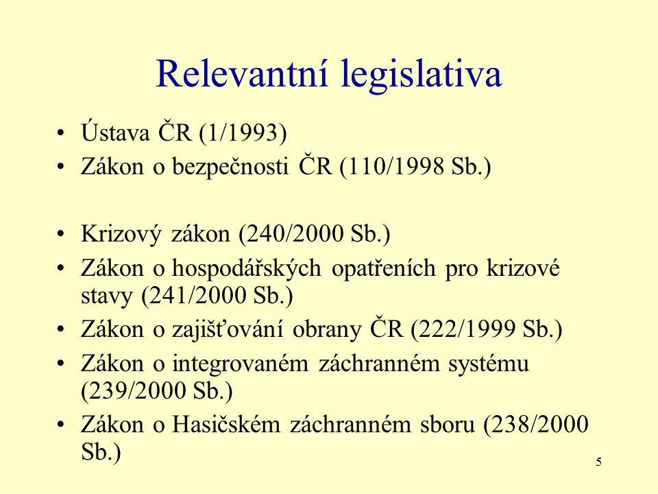 5 Relevantní legislativa Ústava ČR (1/1993) Zákon o bezpečnosti ČR (110/1998 Sb.) Krizový zákon (240/2000 Sb.) Zákon o hospodářských opatřeních pro krizové stavy (241/2000 Sb.) Zákon o zajišťování obrany ČR (222/1999 Sb.) Zákon o integrovaném záchranném systému (239/2000 Sb.) Zákon o Hasičském záchranném sboru (238/2000 Sb.)