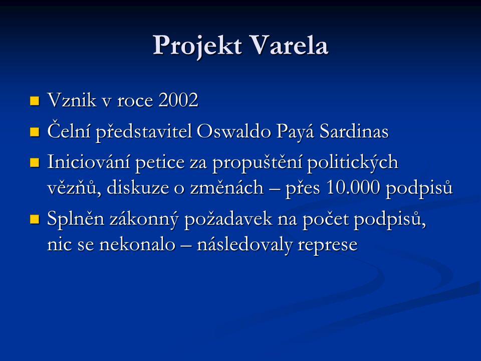 Projekt Varela Vznik v roce 2002 Vznik v roce 2002 Čelní představitel Oswaldo Payá Sardinas Čelní představitel Oswaldo Payá Sardinas Iniciování petice