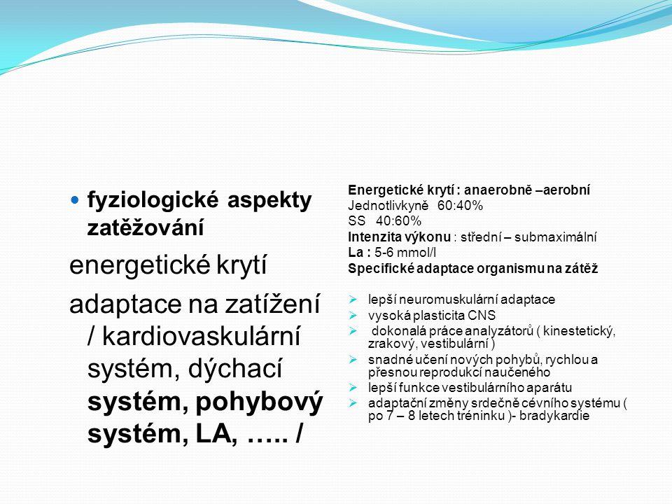 fyziologické aspekty zatěžování energetické krytí adaptace na zatížení / kardiovaskulární systém, dýchací systém, pohybový systém, LA, ….. / Energetic