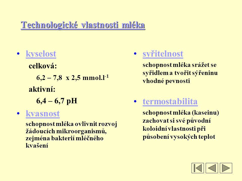 kyselostkyselost celková: 6,2 – 7,8 x 2,5 mmol.l -1 aktivní: 6,4 – 6,7 pH kvasnost schopnost mléka ovlivnit rozvoj žádoucích mikroorganismů, zejména bakterií mléčného kvašení TTTT eeee cccc hhhh nnnn oooo llll oooo gggg iiii cccc kkkk éééé v v v v llll aaaa ssss tttt nnnn oooo ssss tttt iiii m m m m llll éééé kkkk aaaa syřitelnost schopnost mléka srážet se syřidlem a tvořit sýřeninu vhodné pevnosti termostabilita kaseinu) zachovat si své původní koloidní vlastnosti při působení vysokých teplot schopnost mléka (kaseinu) zachovat si své původní koloidní vlastnosti při působení vysokých teplot