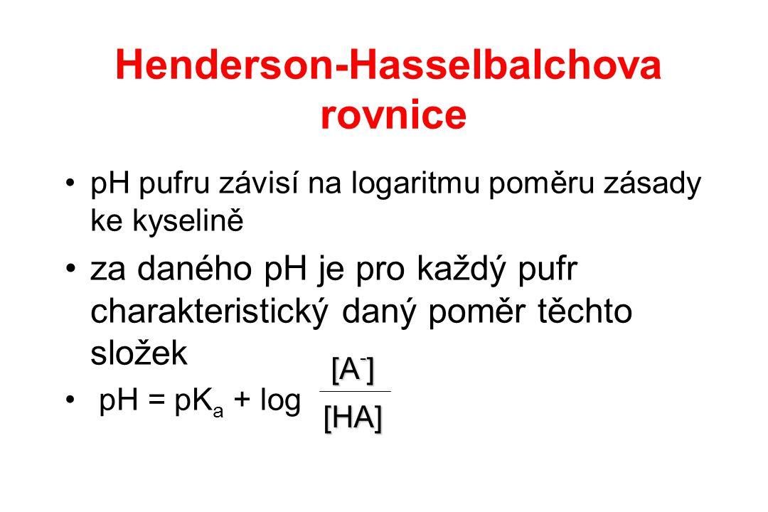 Henderson-Hasselbalchova rovnice pH pufru závisí na logaritmu poměru zásady ke kyselině za daného pH je pro každý pufr charakteristický daný poměr těc