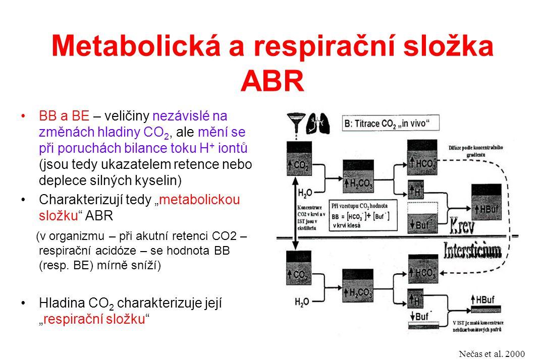 Metabolická a respirační složka ABR BB a BE – veličiny nezávislé na změnách hladiny CO 2, ale mění se při poruchách bilance toku H + iontů (jsou tedy