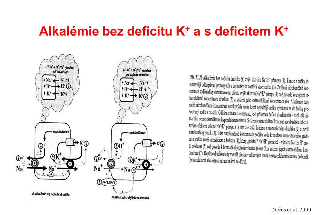 Alkalémie bez deficitu K + a s deficitem K + Nečas et al. 2000