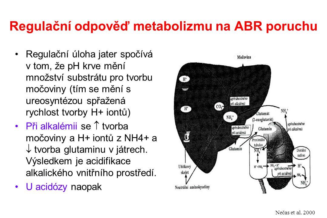 Regulační odpověď metabolizmu na ABR poruchu Regulační úloha jater spočívá v tom, že pH krve mění množství substrátu pro tvorbu močoviny (tím se mění