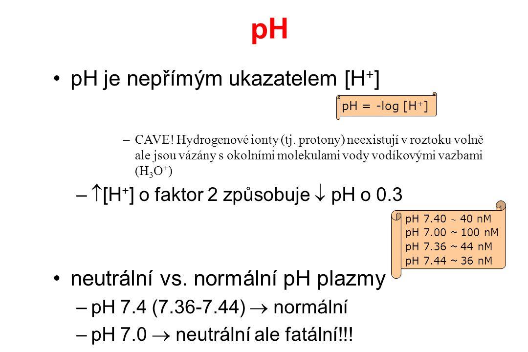 pH pH je nepřímým ukazatelem [H + ] –CAVE! Hydrogenové ionty (tj. protony) neexistují v roztoku volně ale jsou vázány s okolními molekulami vody vodík