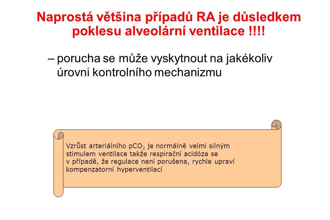 Naprostá většina případů RA je důsledkem poklesu alveolární ventilace !!!! –porucha se může vyskytnout na jakékoliv úrovni kontrolního mechanizmu Vzrů